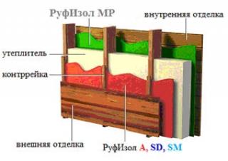 РуфИзол MP (пог. метр)